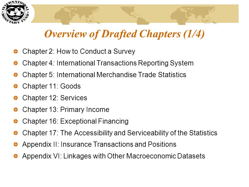Overview of Drafted Chapters (1/4)