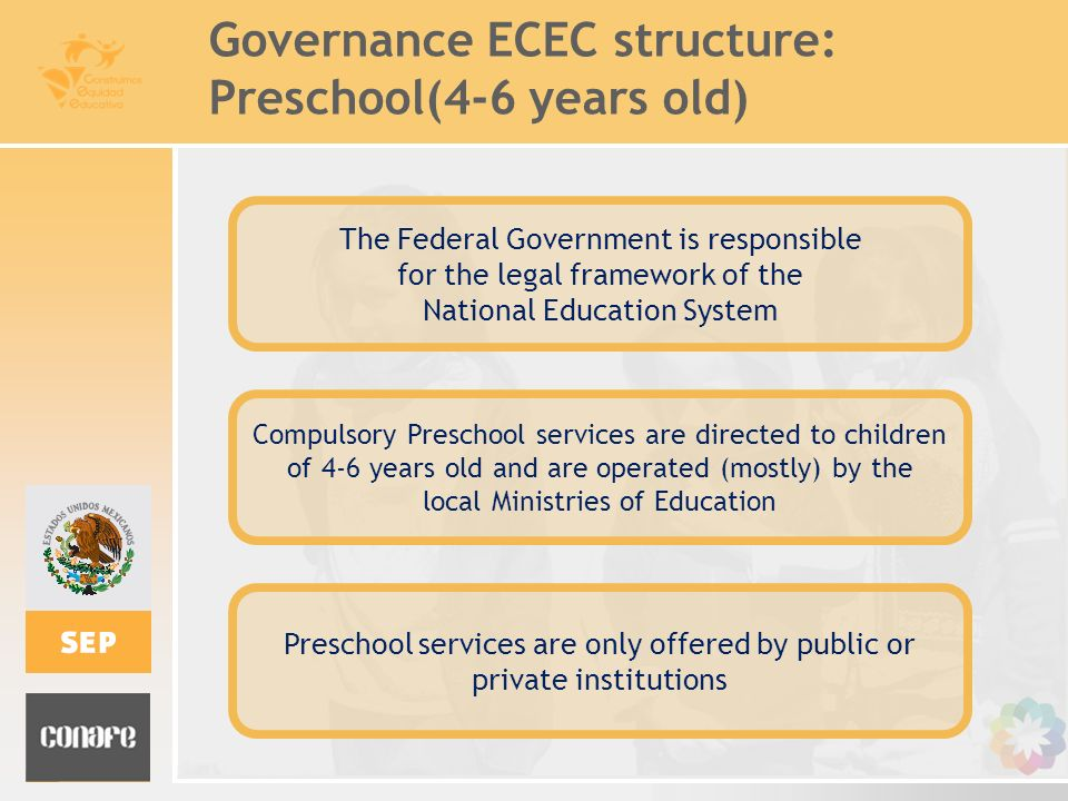 Governance ECEC structure: Preschool(4-6 years old)