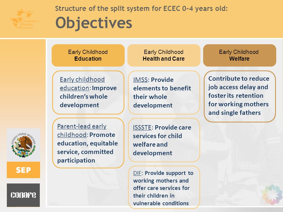 Structure of the split system for ECEC 0-4 years old: Objectives