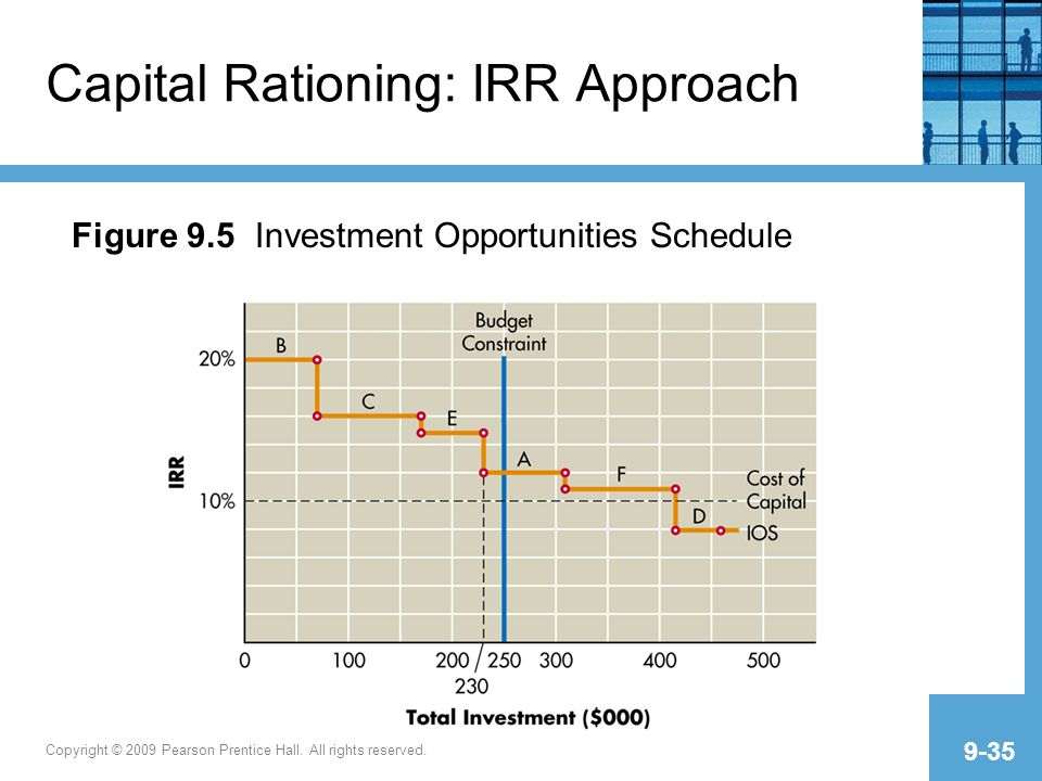 objectives of capital rationing Programming solutions to capital rationing  of capital rationing decisions and their  investment objectives and constraints on capital.