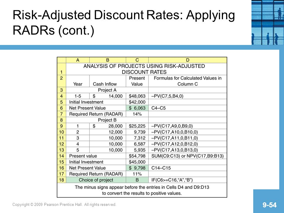 risk adjusted discount rate pdf