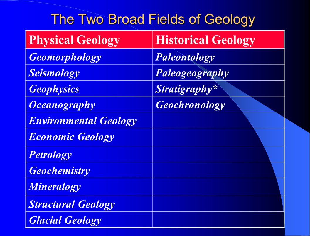 an introduction to economic geology