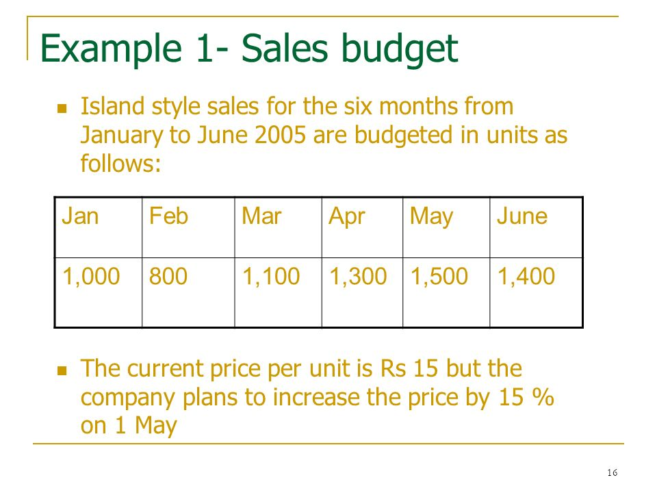 High Quality Example 1 Sales Budget Island Style Sales For The Six Months  From January To
