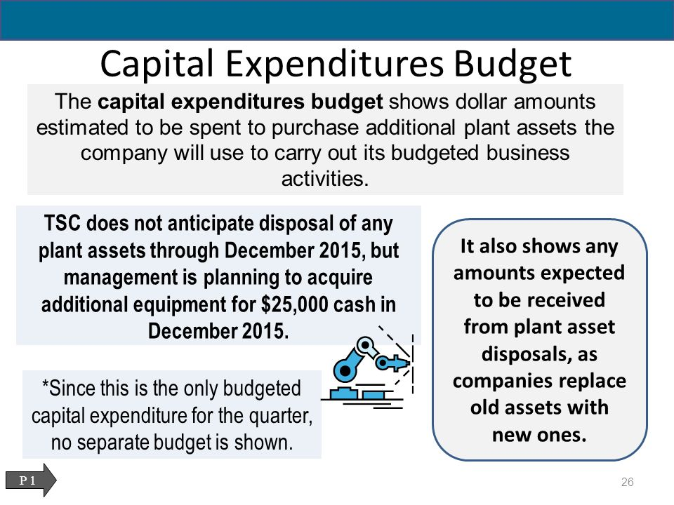 capital budgeting of small companies Small companies account for 40% of australian jobs and yet most of the studies on capital budgeting techniques have been focused on large firms a mistake in their capital budgeting process could lead to disastrous consequences as they do not have the financial clout to recover from them.