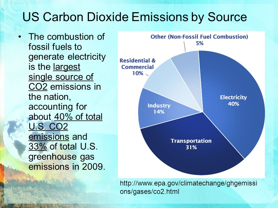 Carbon Cycle and Climate Change - ppt download