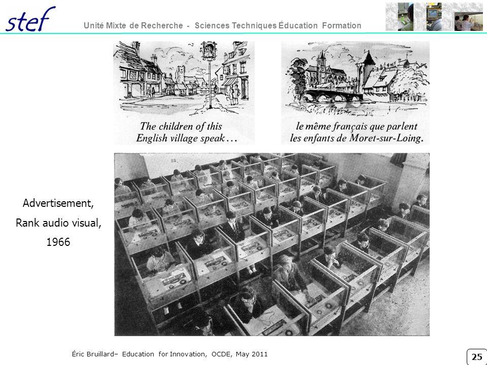 Advertisement, Rank audio visual, 1966 Titre conférence