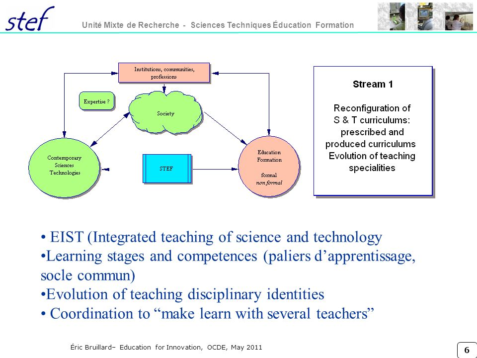 EIST (Integrated teaching of science and technology