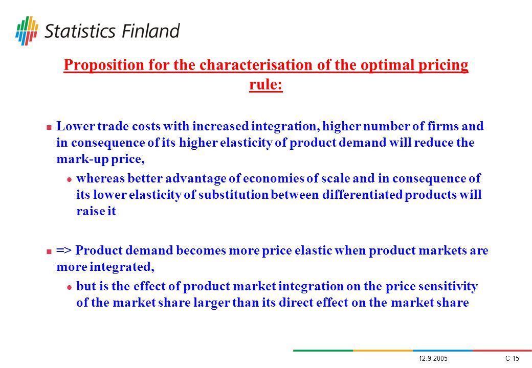 Proposition for the characterisation of the optimal pricing rule: