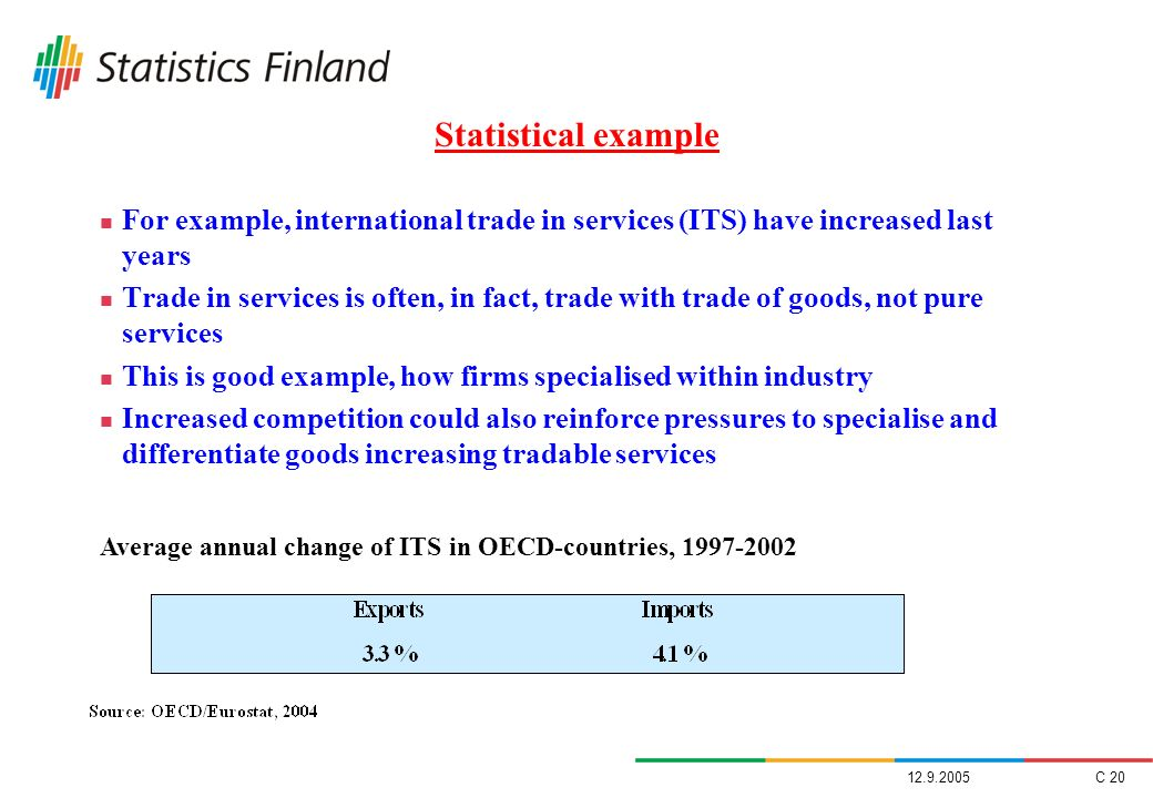 Statistical example For example, international trade in services (ITS) have increased last years.