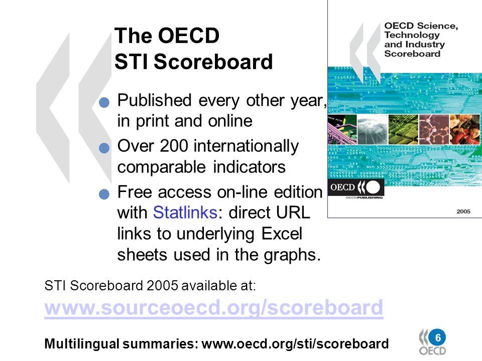 The OECD STI Scoreboard