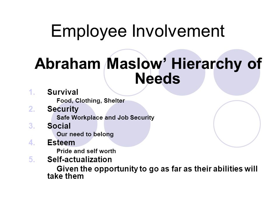Abraham Maslow' Hierarchy of Needs