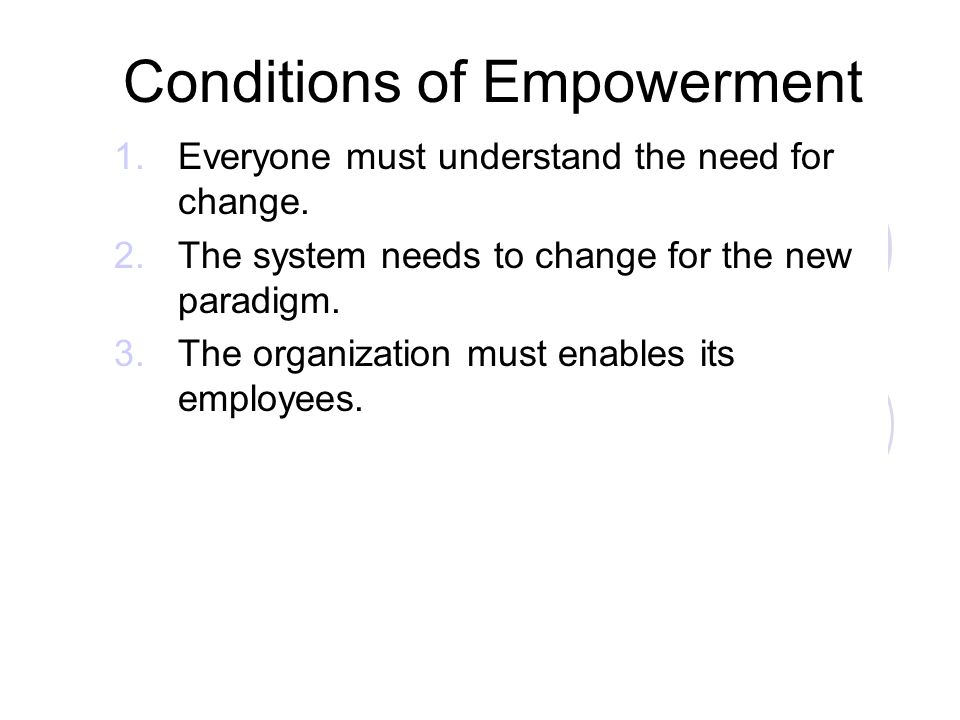 Conditions of Empowerment