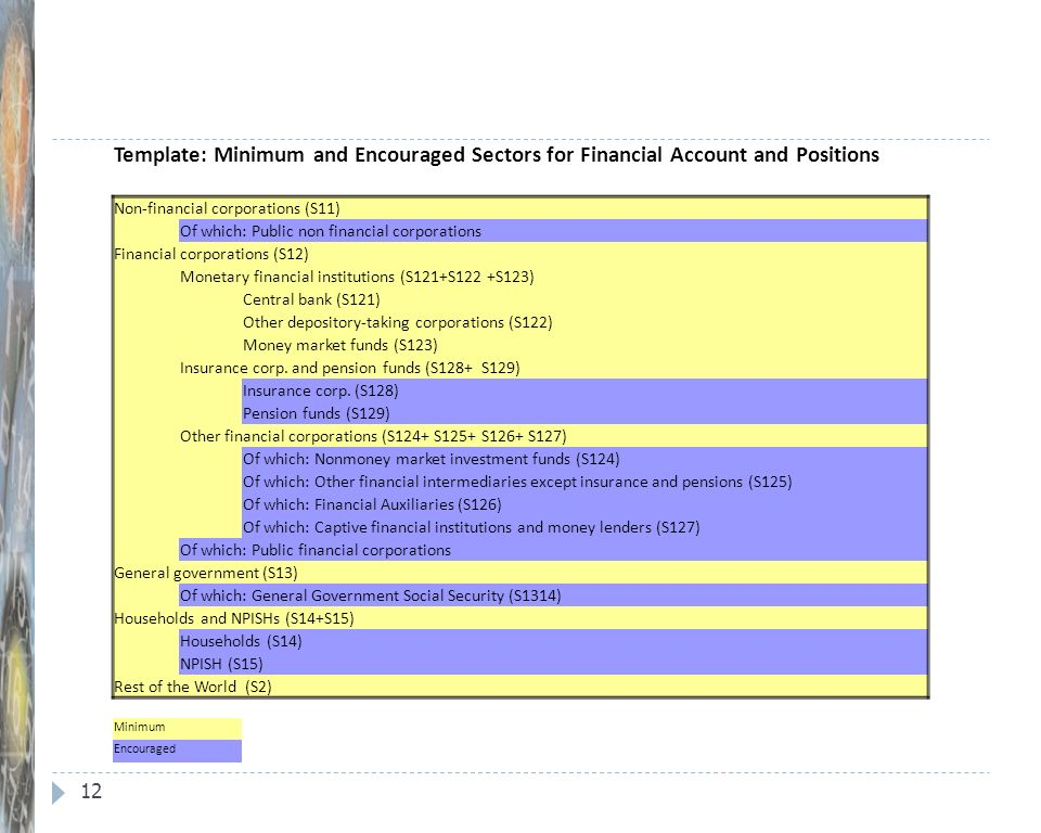 Template: Minimum and Encouraged Sectors for Financial Account and Positions