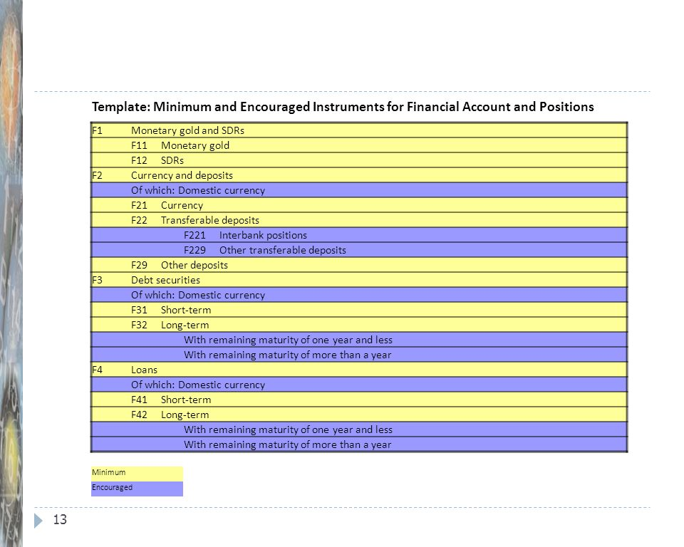 Template: Minimum and Encouraged Instruments for Financial Account and Positions