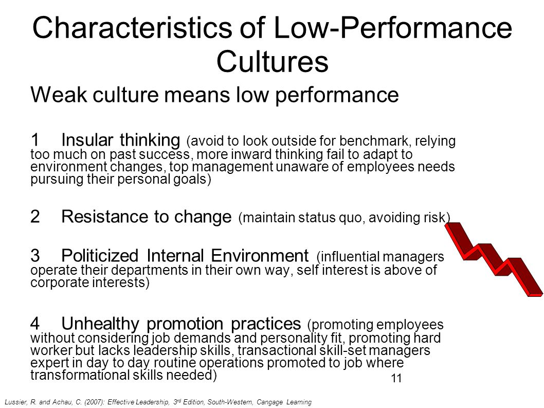 characteristics of organisational culture pdf