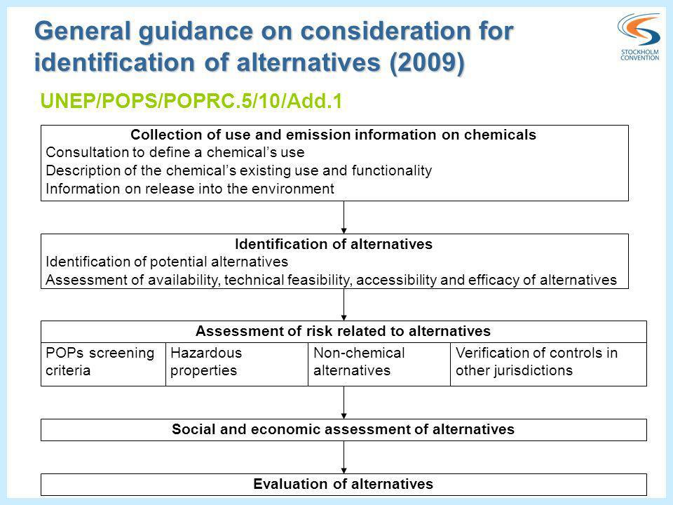General guidance on consideration for identification of alternatives (2009)