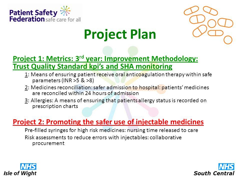 quality improvement plan medication errors 1 in-home quality improvement medication management be safe & take nurse enrichment program.