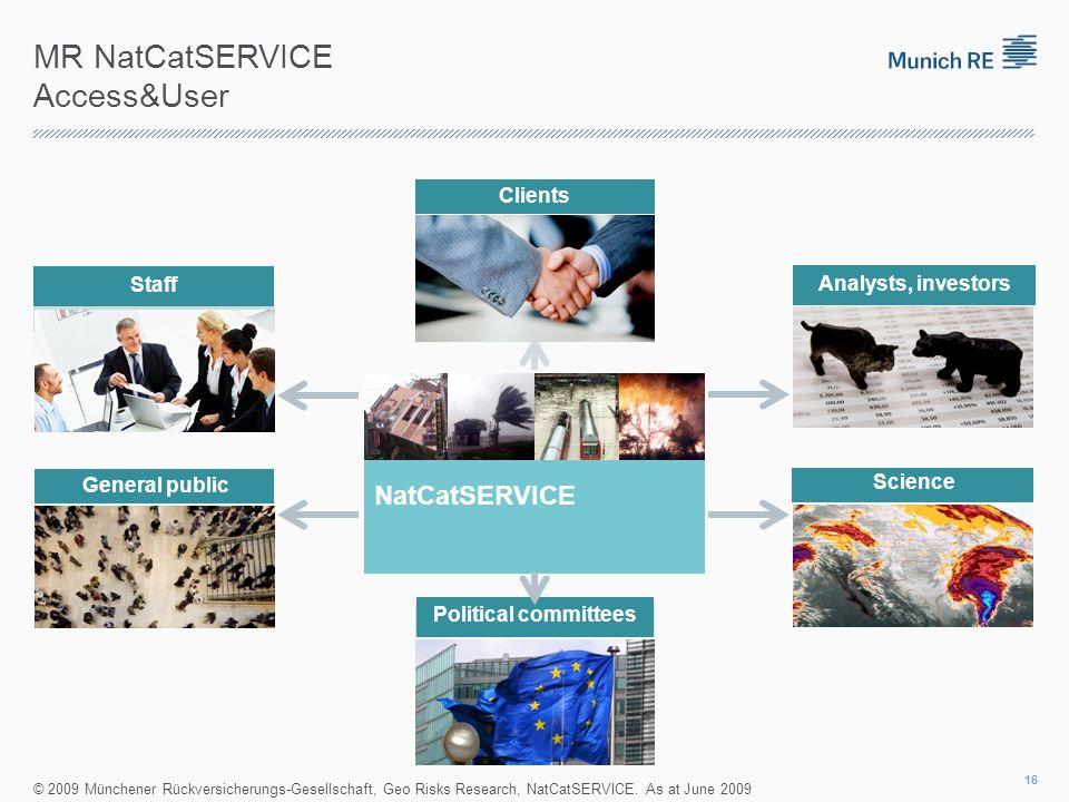 MR NatCatSERVICE Access&User