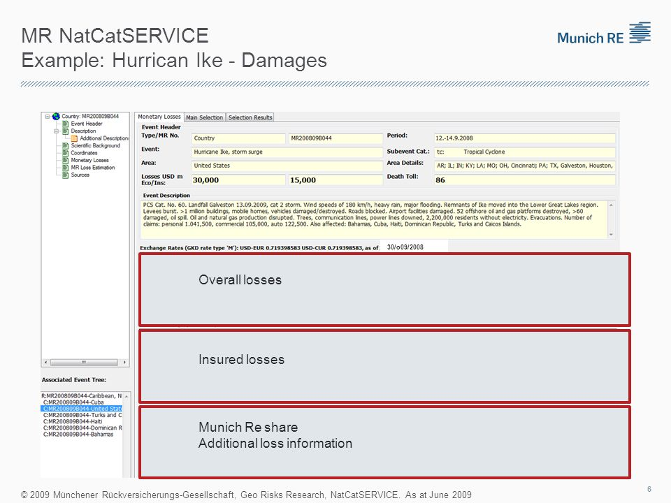 MR NatCatSERVICE Example: Hurrican Ike - Damages