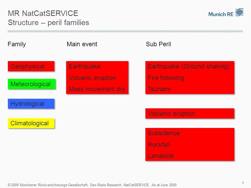 MR NatCatSERVICE Structure – peril families