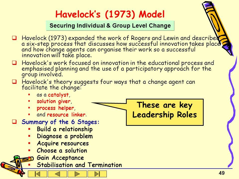 havelock model Nursing recruitment and retention - havelock's zahra keshavjee, daryl manankil, daniel tan, & william lay nursing recruitment and retention havelock's.