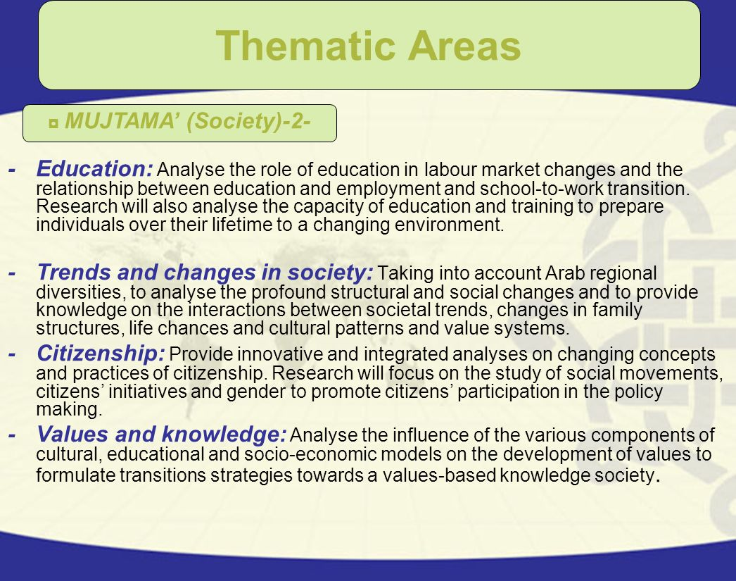 Thematic Areas MUJTAMA' (Society)-2-