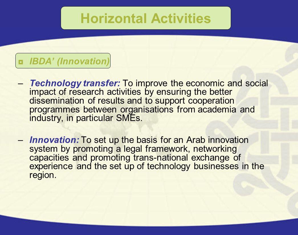 Horizontal Activities