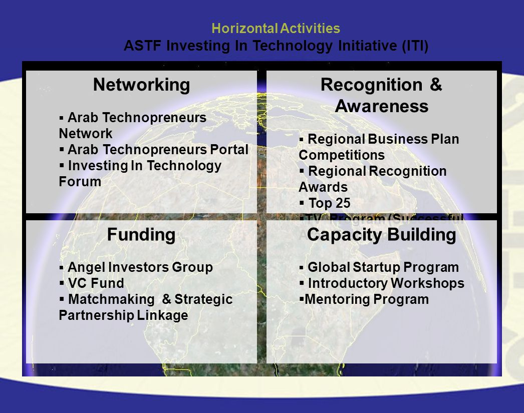 Networking Recognition & Awareness Funding Capacity Building