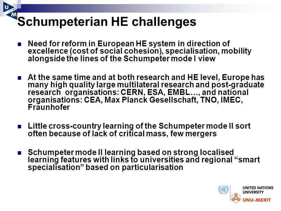 Schumpeterian HE challenges