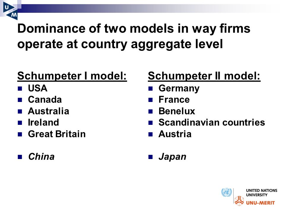 Dominance of two models in way firms operate at country aggregate level