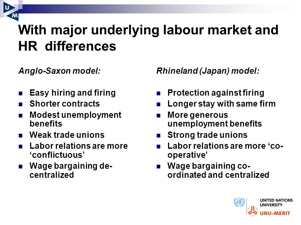 With major underlying labour market and HR differences