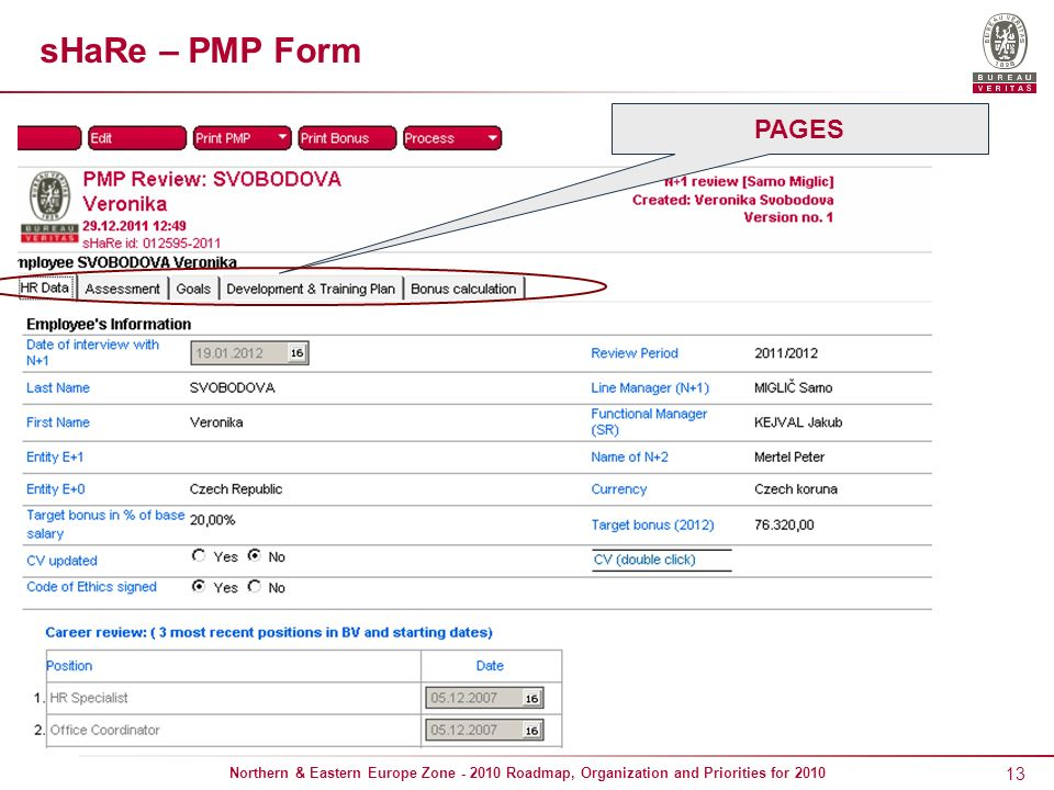 Hr information system share bureau veritas group ppt for Bureau 2a form