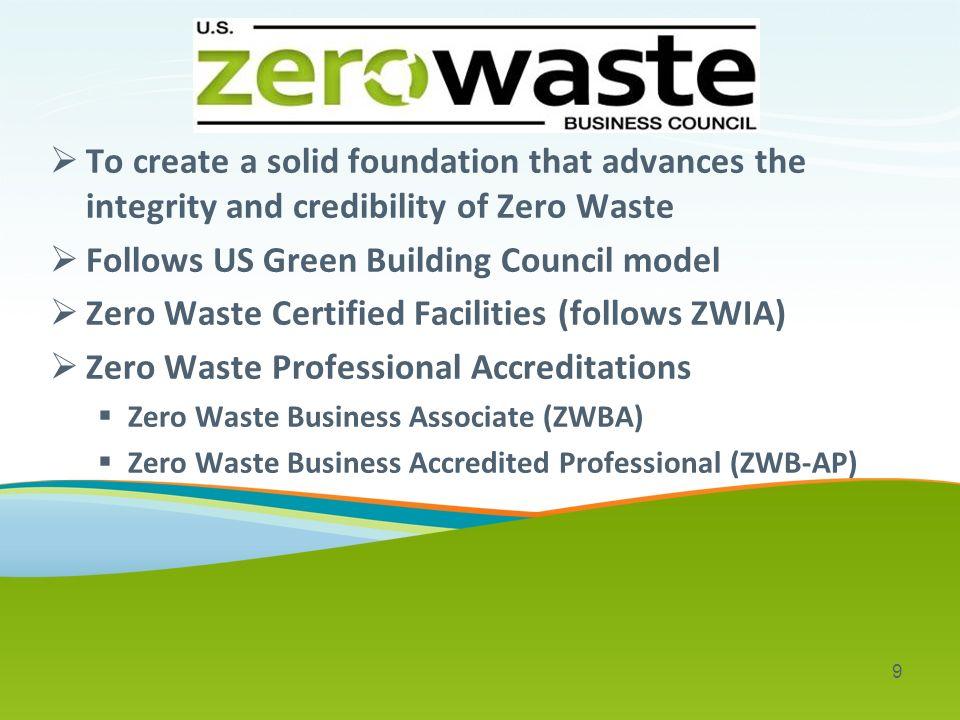 Creating Value Through Zero Waste Ppt Download