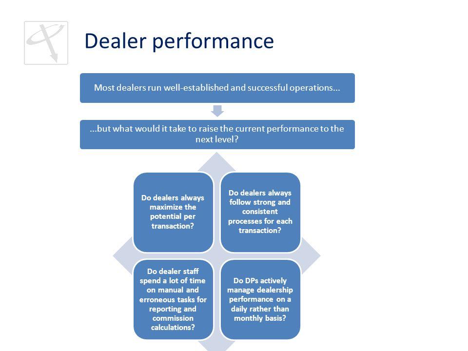Deals management system