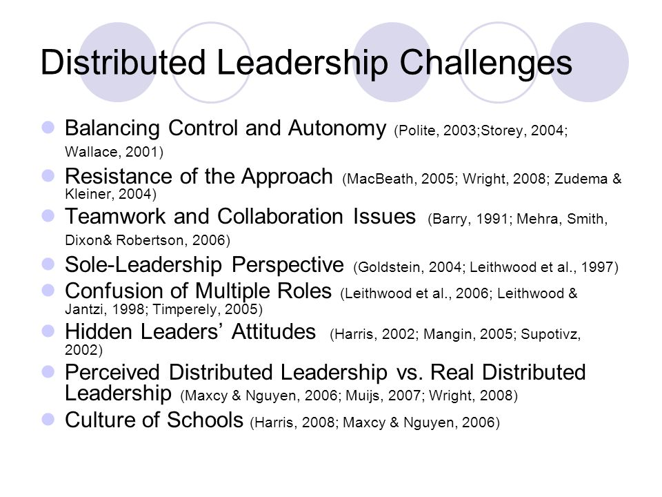david barry distributed leadership View david barry, ra, aicp, leed ap's profile on linkedin, the world's largest professional community david has 11 jobs listed on their profile see the complete profile on linkedin and discover david's connections and jobs at similar companies.
