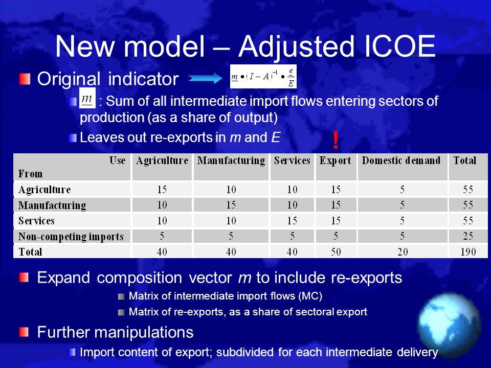 New model – Adjusted ICOE
