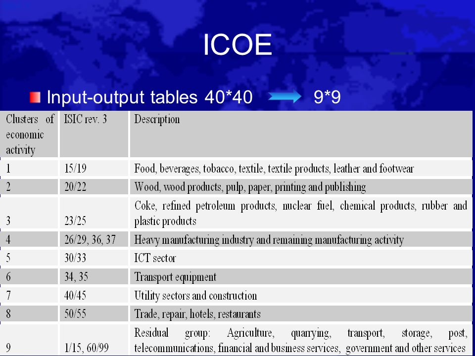 ICOE Input-output tables 40*40 9*9