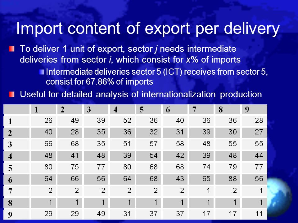 Import content of export per delivery