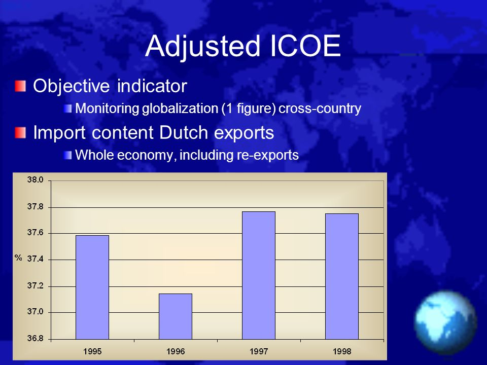 Adjusted ICOE Objective indicator Import content Dutch exports