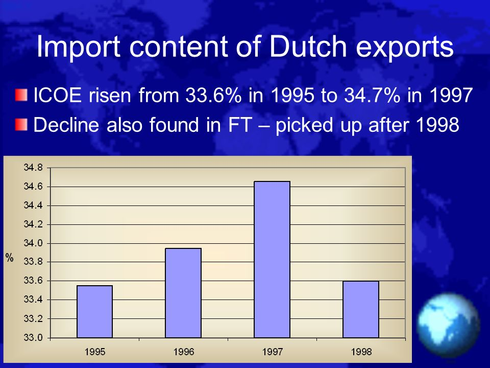 Import content of Dutch exports
