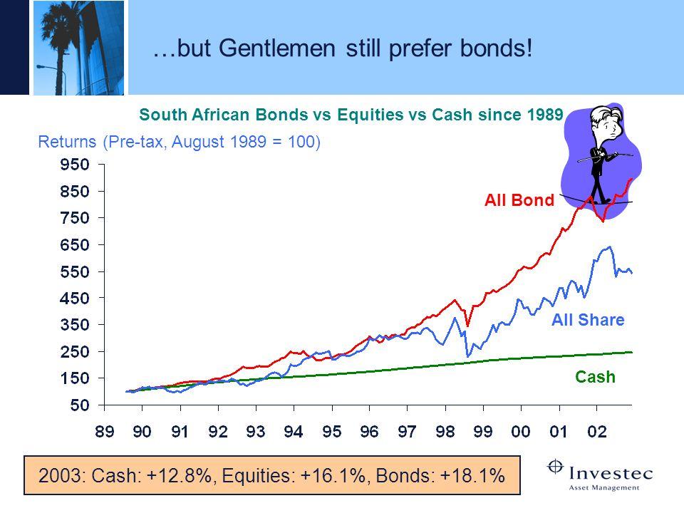 …but Gentlemen still prefer bonds!
