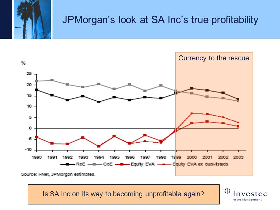 JPMorgan's look at SA Inc's true profitability