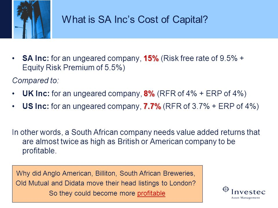 What is SA Inc's Cost of Capital