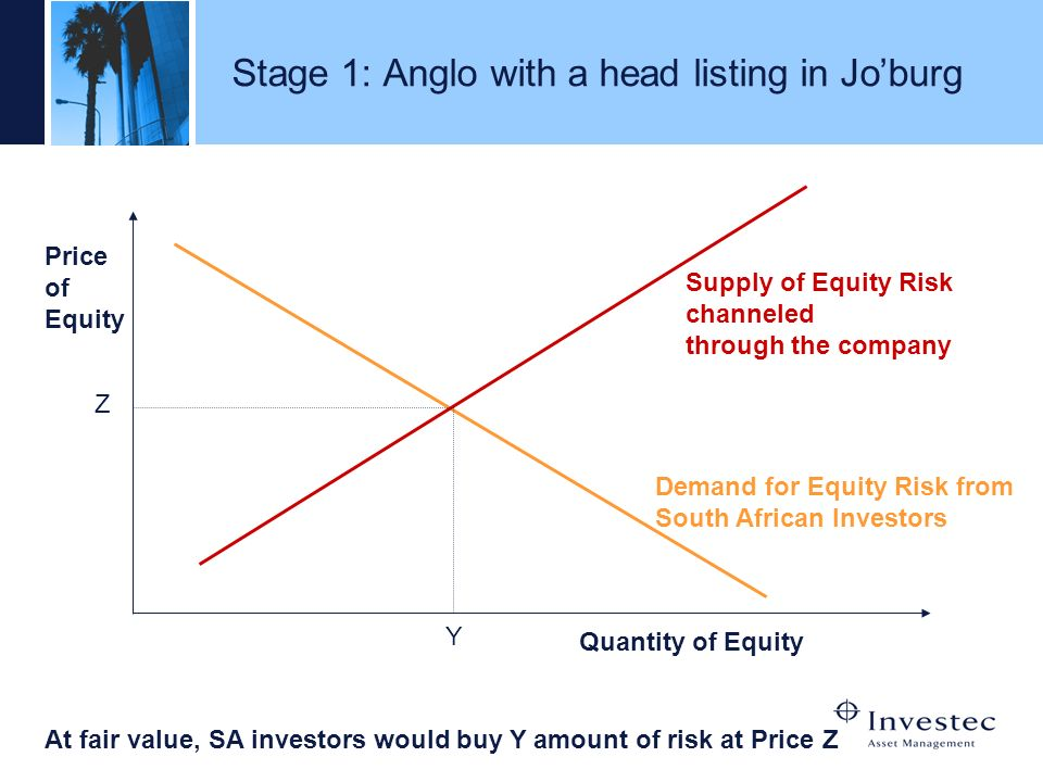 Stage 1: Anglo with a head listing in Jo'burg