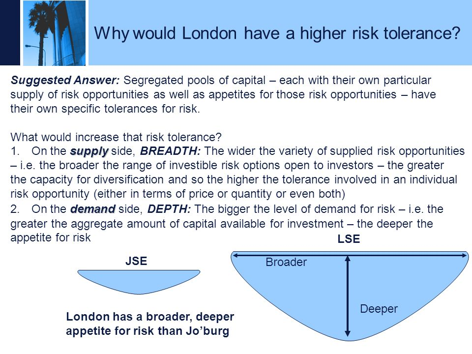 Why would London have a higher risk tolerance