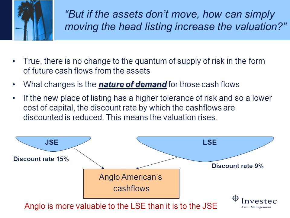 But if the assets don't move, how can simply moving the head listing increase the valuation