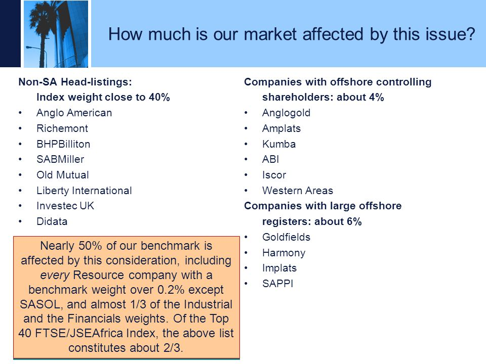 How much is our market affected by this issue