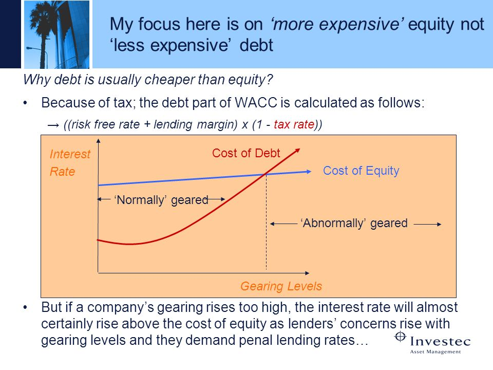 My focus here is on 'more expensive' equity not 'less expensive' debt
