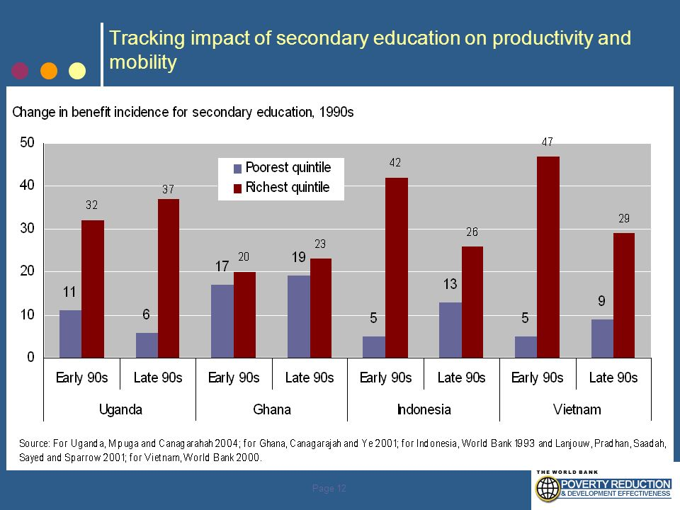 Tracking impact of secondary education on productivity and mobility