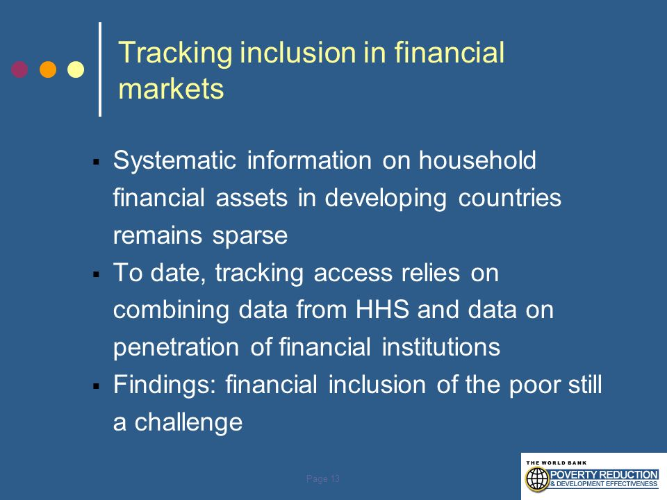 Tracking inclusion in financial markets